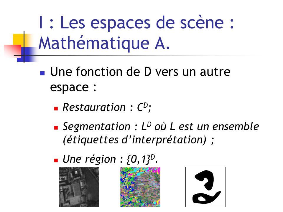 I : Les espaces de scène : Mathématique A.