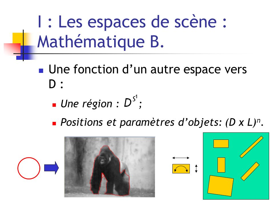 I : Les espaces de scène : Mathématique B.
