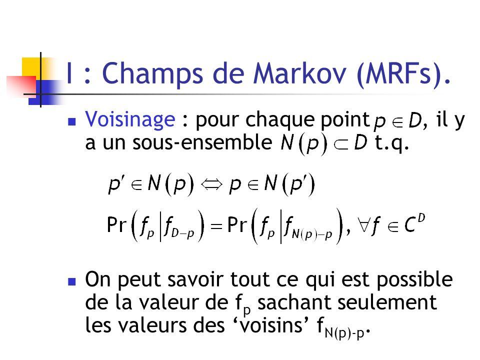 I : Champs de Markov (MRFs).