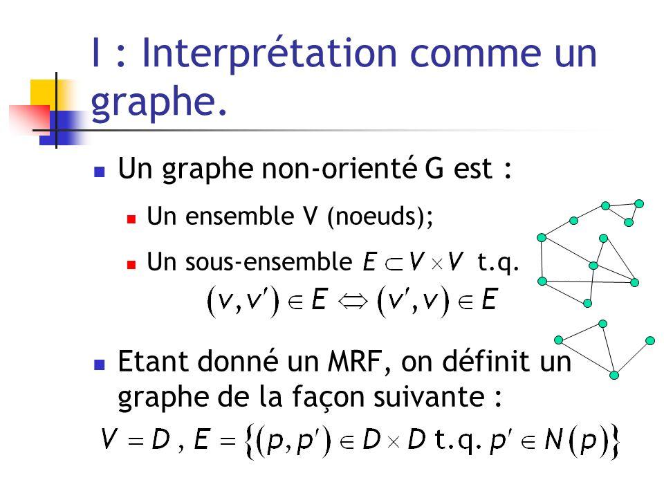 I : Interprétation comme un graphe.