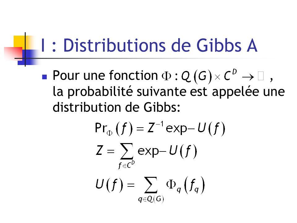 I : Distributions de Gibbs A
