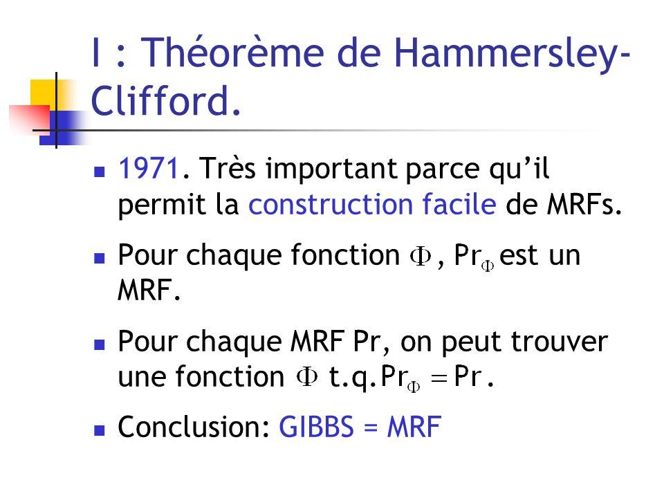 I : Théorème de Hammersley- Clifford.