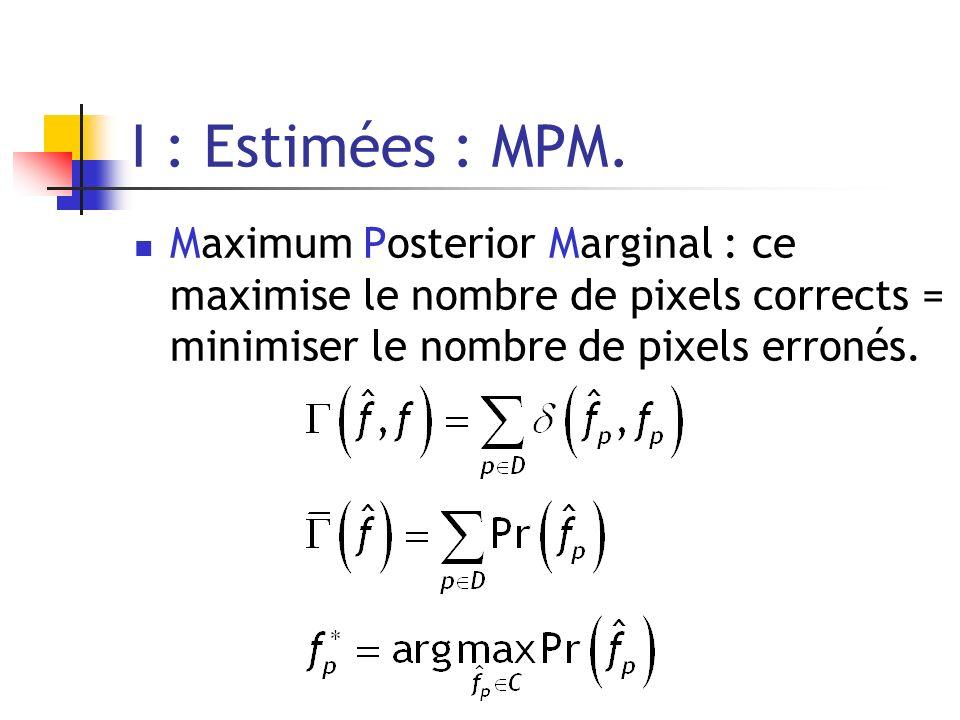 I : Estimées : MPM.Maximum Posterior Marginal : ce maximise le nombre de pixels corrects = minimiser le nombre de pixels erronés.