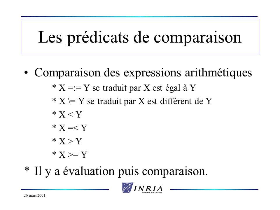 Les prédicats de comparaison
