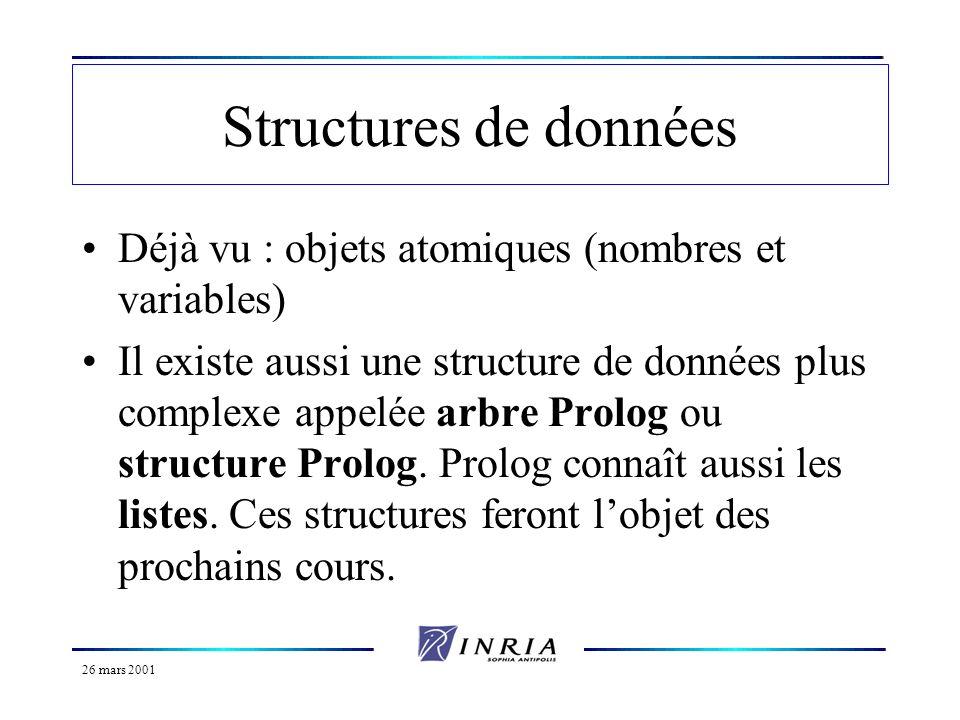 Structures de données Déjà vu : objets atomiques (nombres et variables)