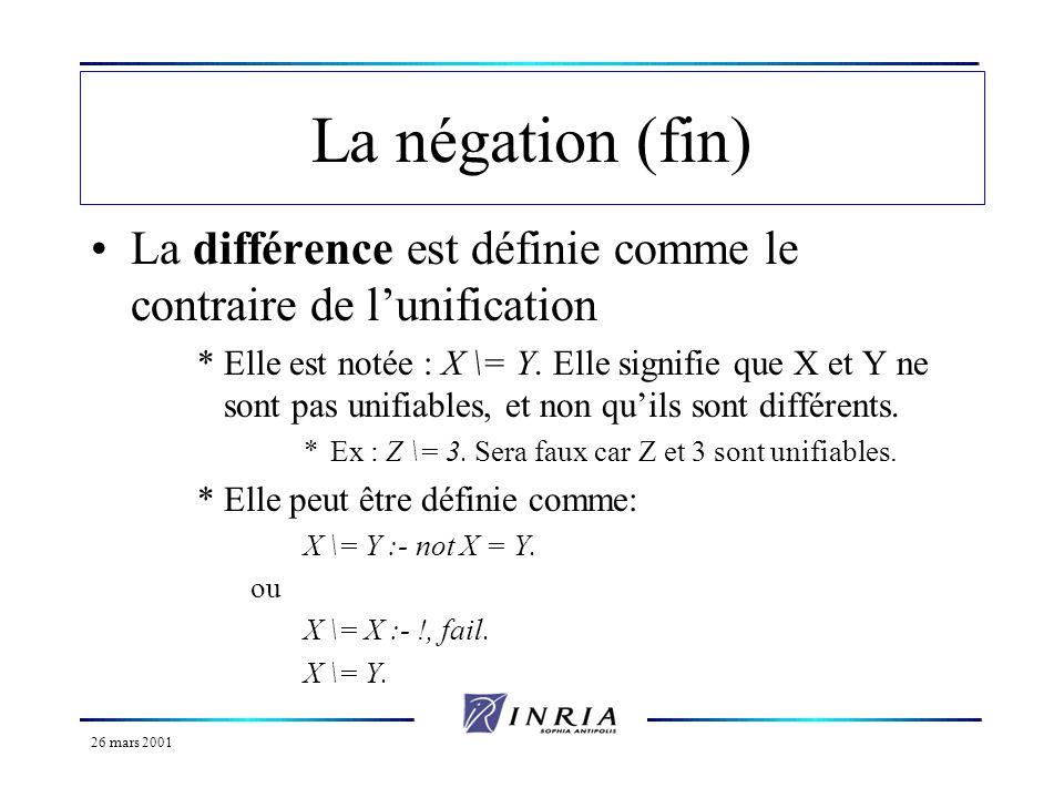 La négation (fin) La différence est définie comme le contraire de l'unification.
