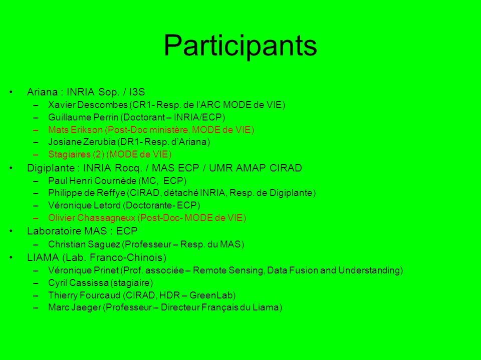 Participants Ariana : INRIA Sop. / I3S