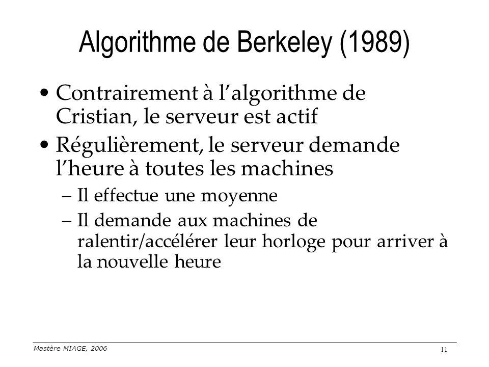 Algorithme de Berkeley (1989)