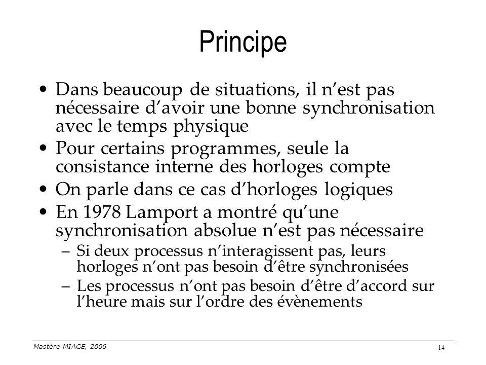 Principe Dans beaucoup de situations, il n'est pas nécessaire d'avoir une bonne synchronisation avec le temps physique.