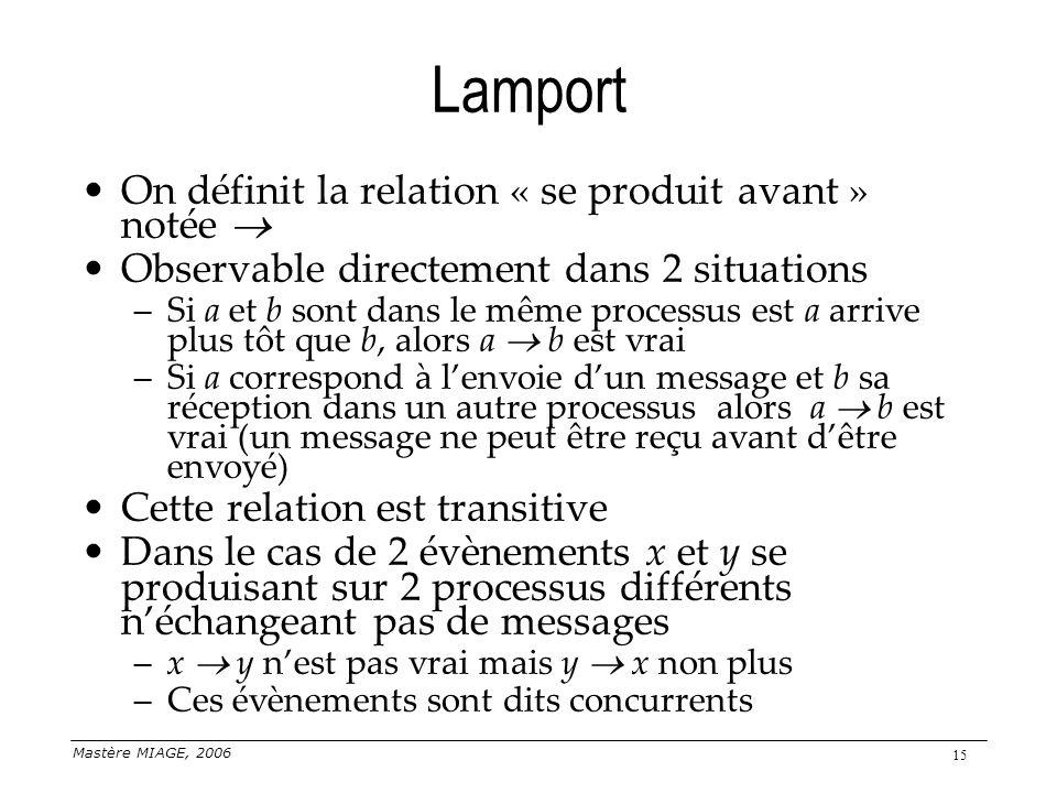 Lamport On définit la relation « se produit avant » notée 