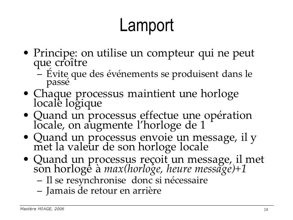Lamport Principe: on utilise un compteur qui ne peut que croître