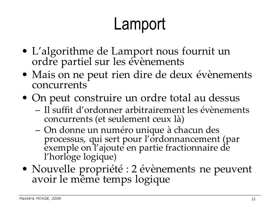 Lamport L'algorithme de Lamport nous fournit un ordre partiel sur les évènements. Mais on ne peut rien dire de deux évènements concurrents.