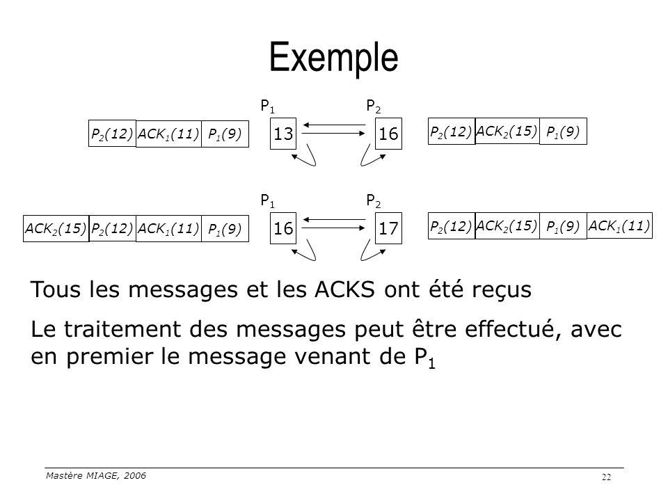 Exemple Tous les messages et les ACKS ont été reçus