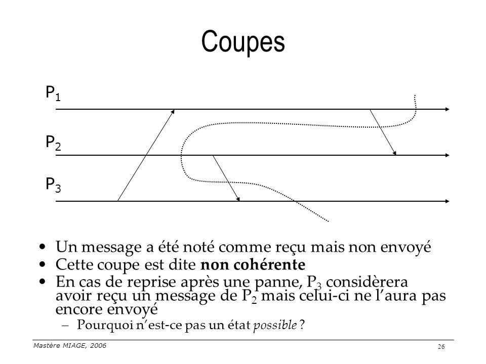 Coupes P1 P2 P3 Un message a été noté comme reçu mais non envoyé