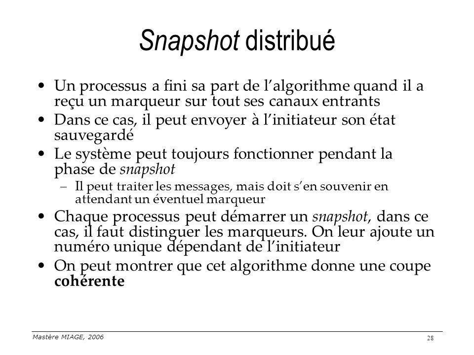 Snapshot distribué Un processus a fini sa part de l'algorithme quand il a reçu un marqueur sur tout ses canaux entrants.