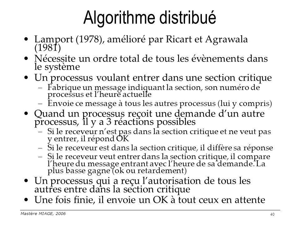 Algorithme distribué Lamport (1978), amélioré par Ricart et Agrawala (1981) Nécessite un ordre total de tous les évènements dans le système.