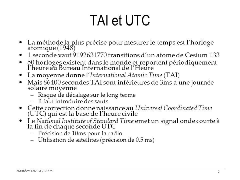 TAI et UTC La méthode la plus précise pour mesurer le temps est l'horloge atomique (1948)