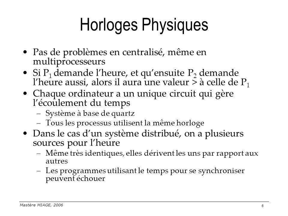 Horloges Physiques Pas de problèmes en centralisé, même en multiprocesseurs.