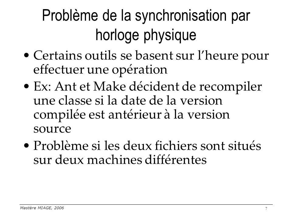 Problème de la synchronisation par horloge physique