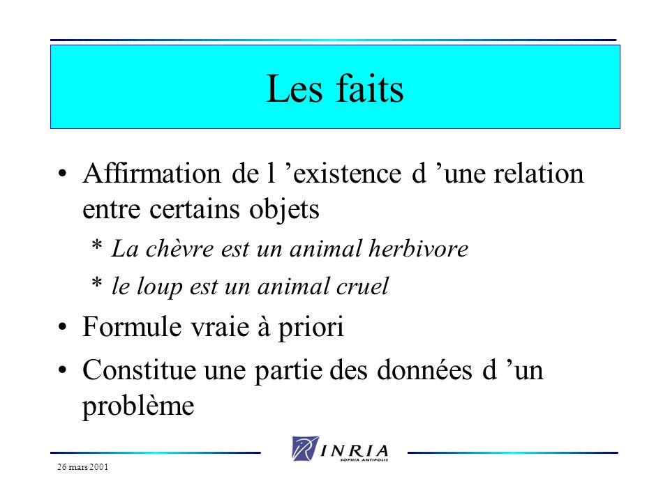Les faits Affirmation de l 'existence d 'une relation entre certains objets. La chèvre est un animal herbivore.
