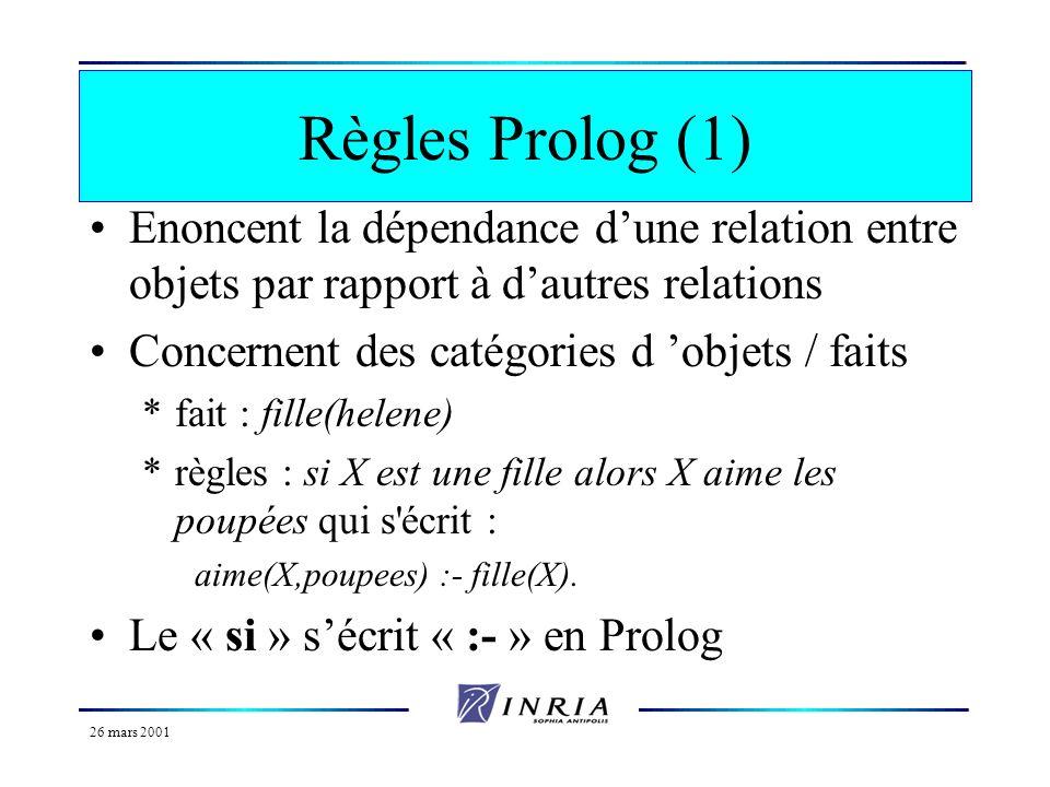 Règles Prolog (1) Enoncent la dépendance d'une relation entre objets par rapport à d'autres relations.