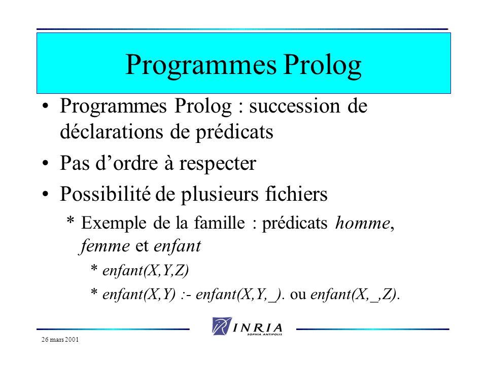 Programmes Prolog Programmes Prolog : succession de déclarations de prédicats. Pas d'ordre à respecter.