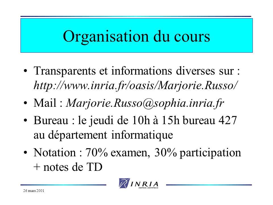 Organisation du cours Transparents et informations diverses sur : http://www.inria.fr/oasis/Marjorie.Russo/