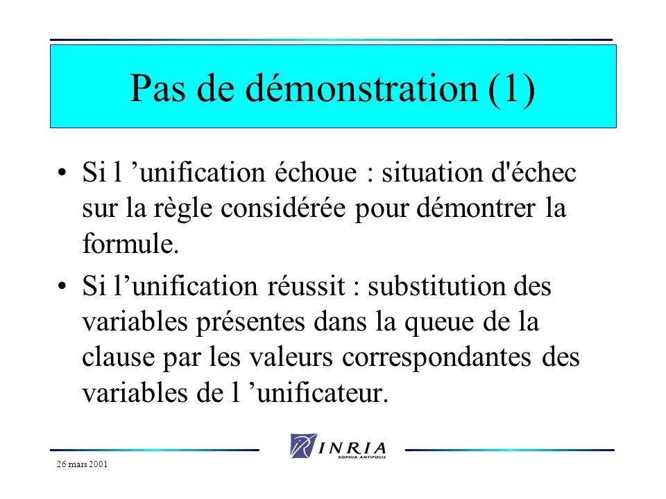 Pas de démonstration (1)