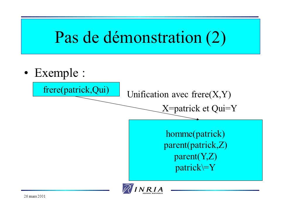 Pas de démonstration (2)