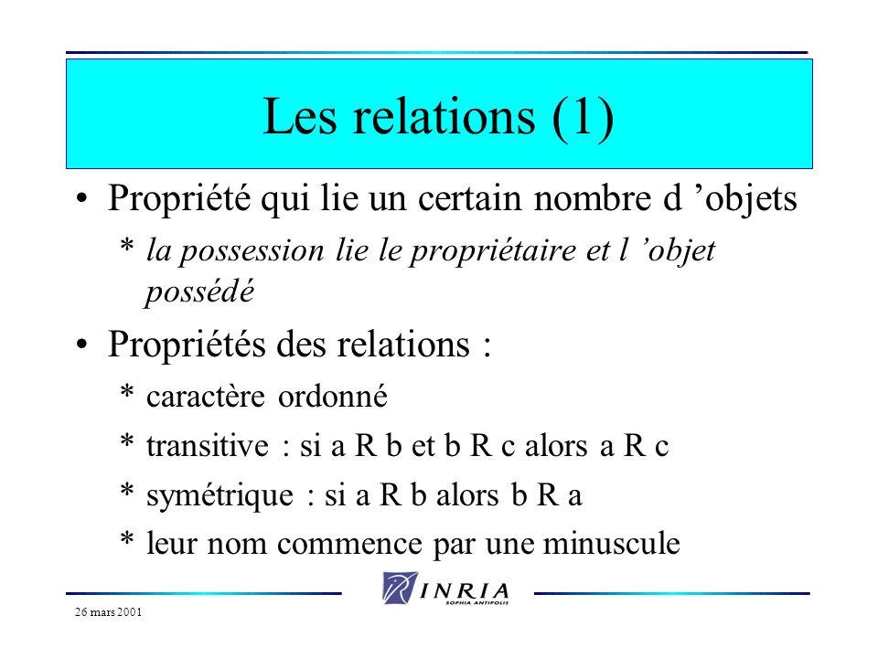 Les relations (1) Propriété qui lie un certain nombre d 'objets