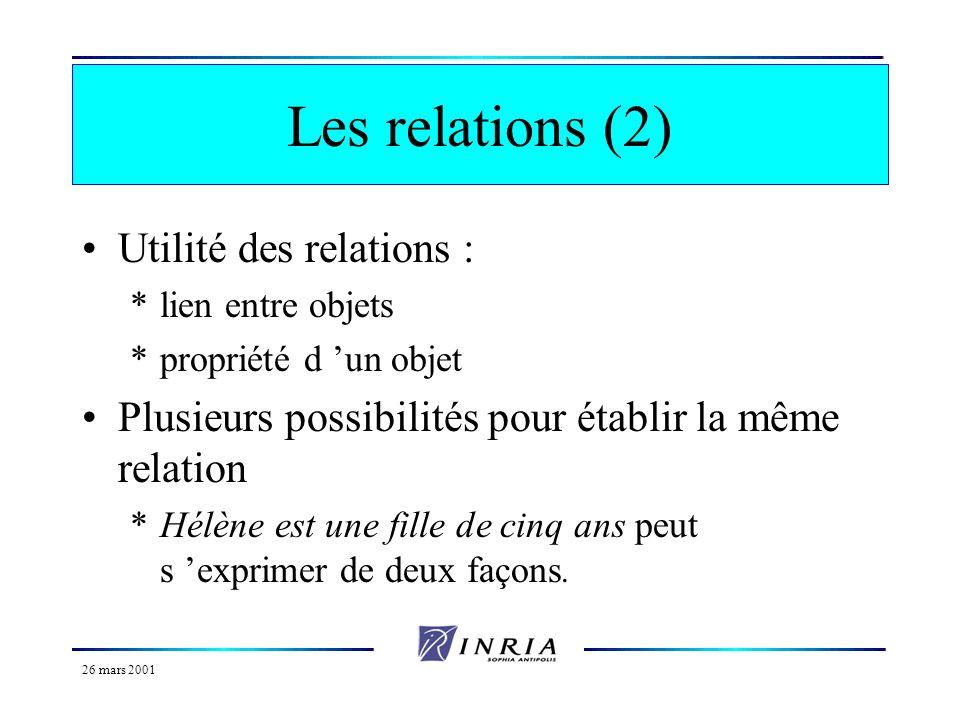Les relations (2) Utilité des relations :