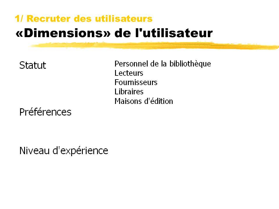 «Dimensions» de l utilisateur