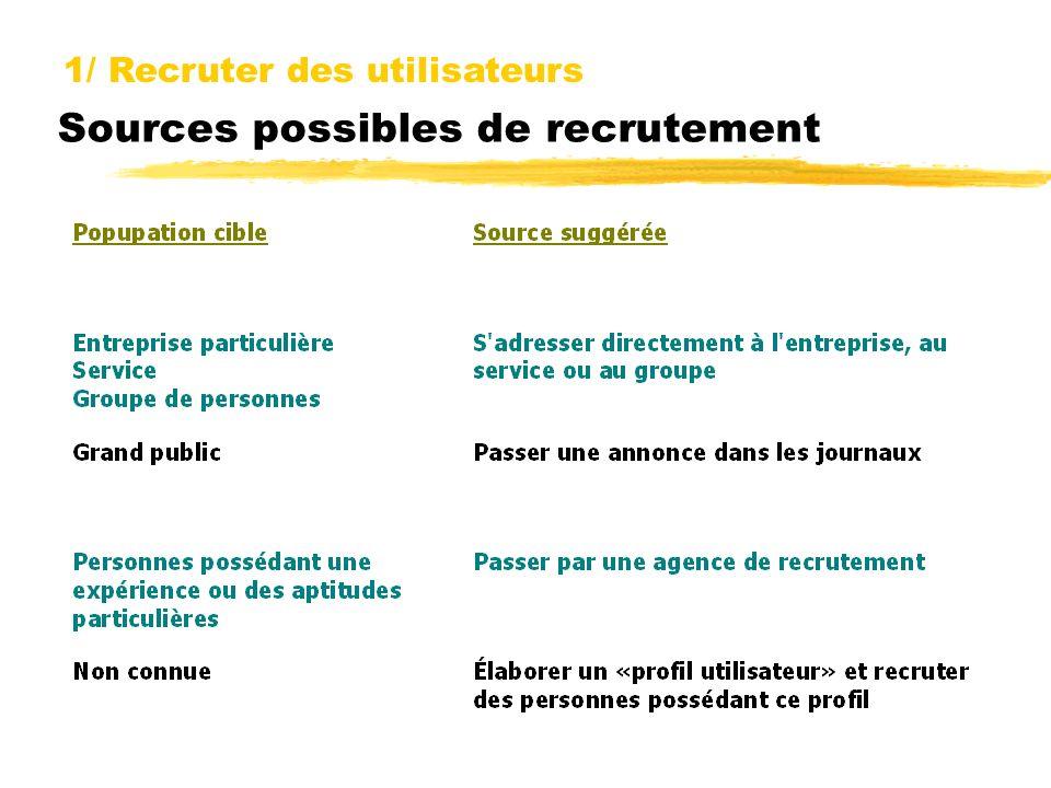 Sources possibles de recrutement