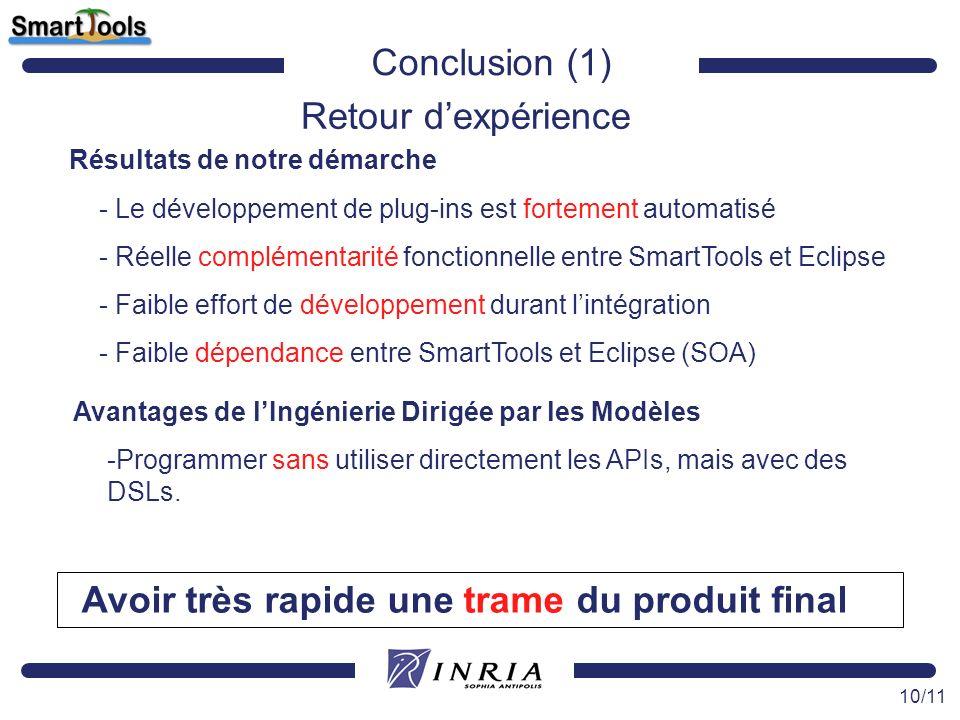 Conclusion (1) Retour d'expérience Résultats de notre démarche