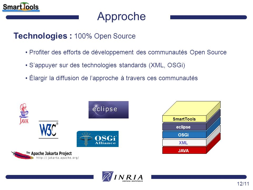 Approche Technologies : 100% Open Source