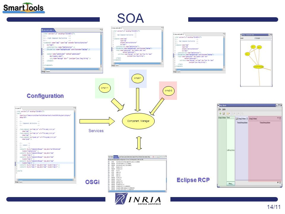 SOA Configuration Eclipse RCP OSGi Services Component Manager cmp2-1