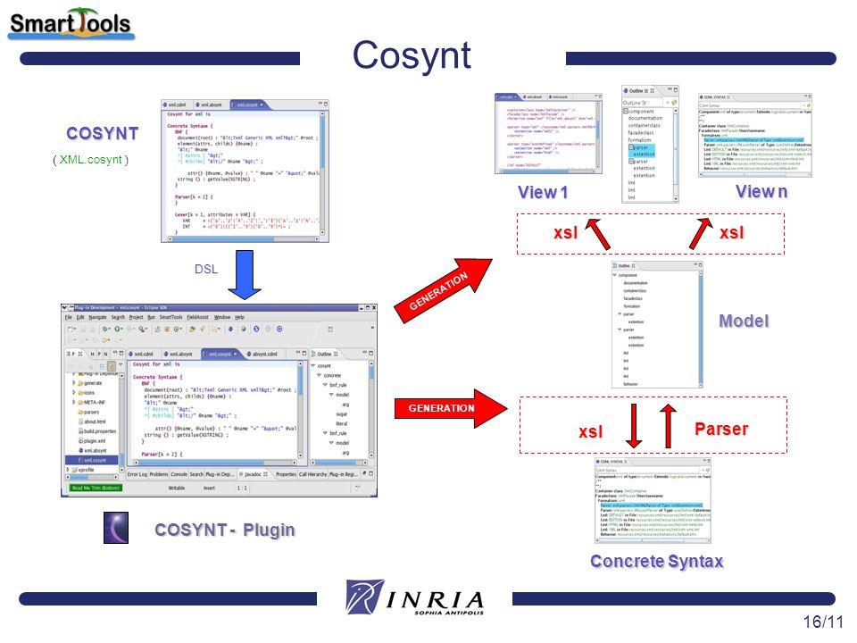 Cosynt COSYNT View 1 View n Model xsl Parser COSYNT - Plugin