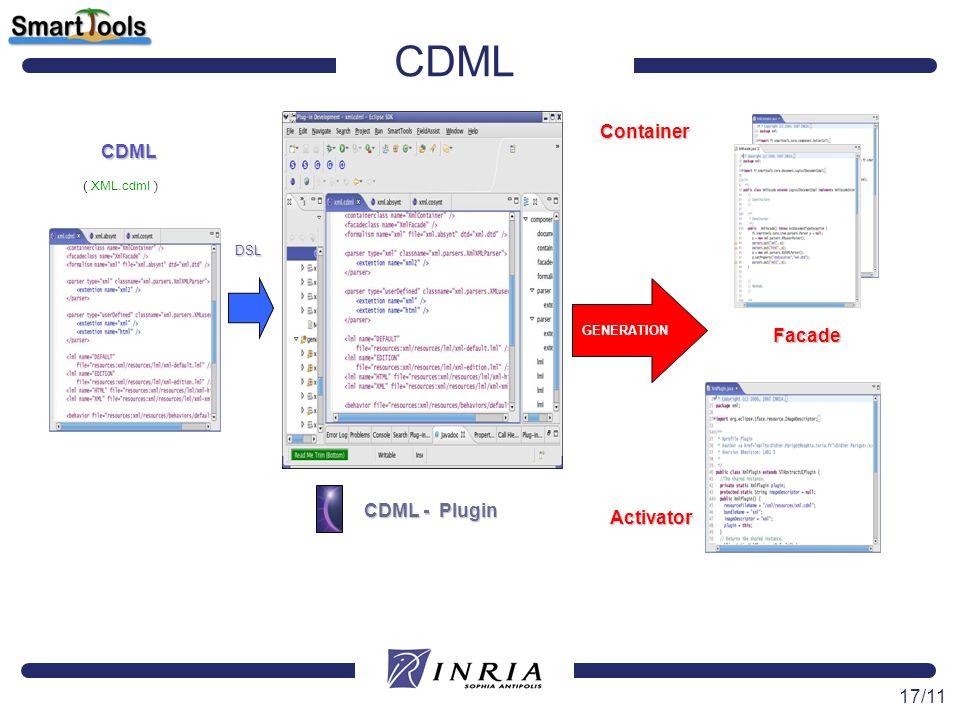 CDML Container CDML Facade CDML - Plugin Activator ( XML.cdml ) DSL