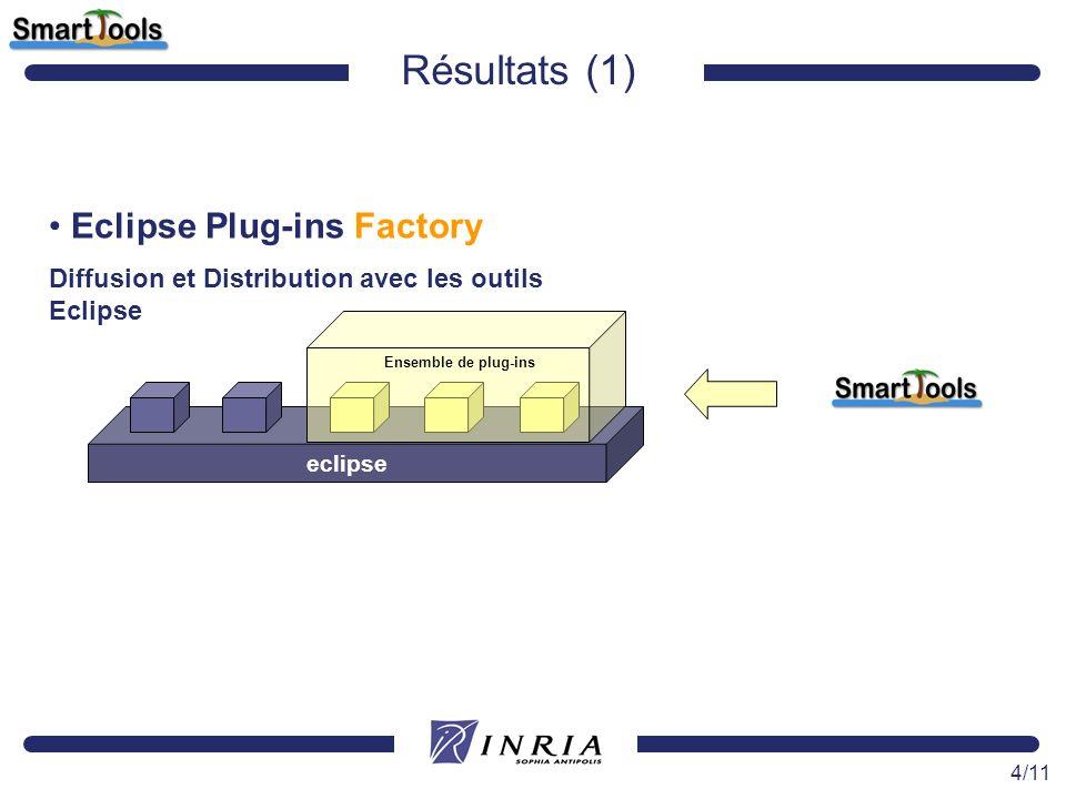 Résultats (1) Eclipse Plug-ins Factory