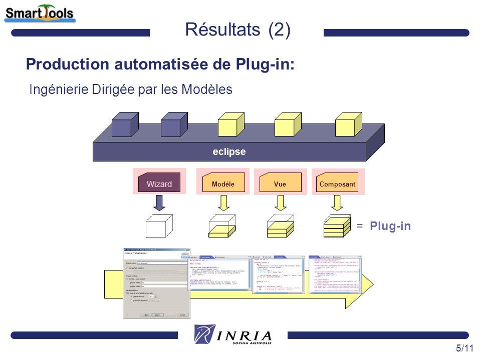Résultats (2) Production automatisée de Plug-in: