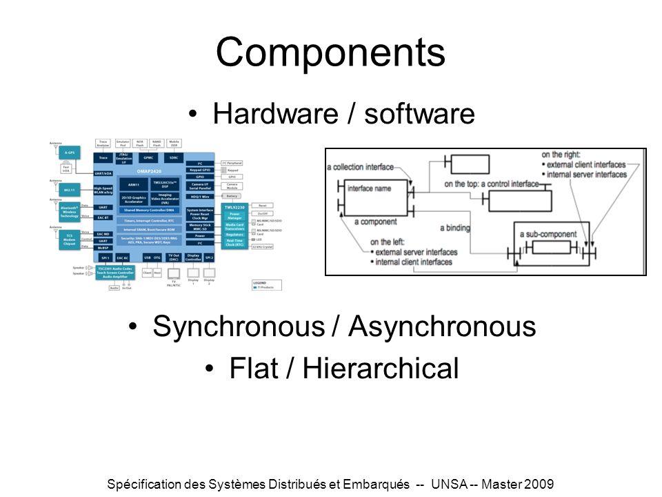 Synchronous / Asynchronous