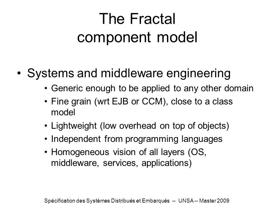 The Fractal component model
