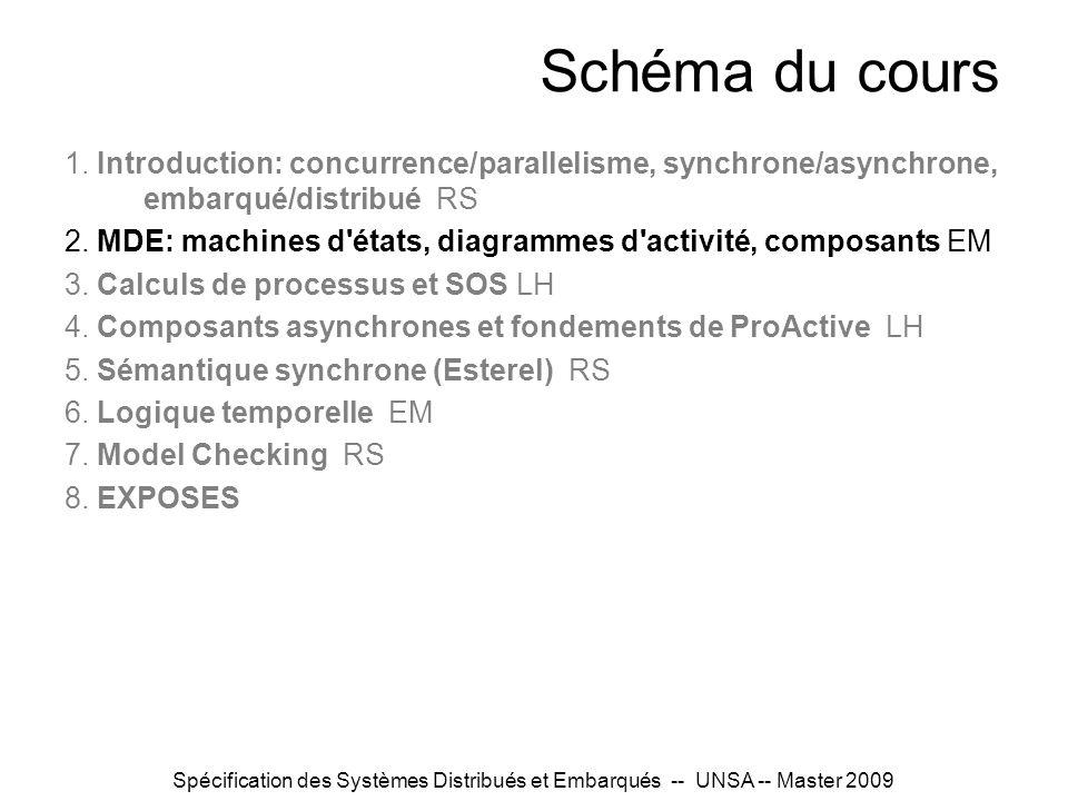 Schéma du cours 1. Introduction: concurrence/parallelisme, synchrone/asynchrone, embarqué/distribué RS.