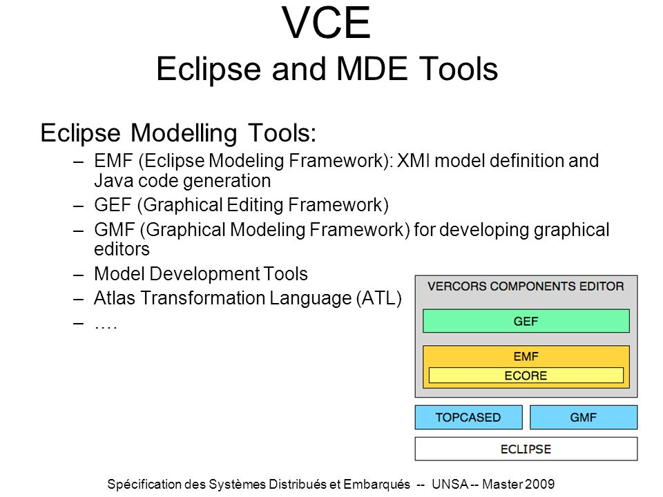 VCE Eclipse and MDE Tools
