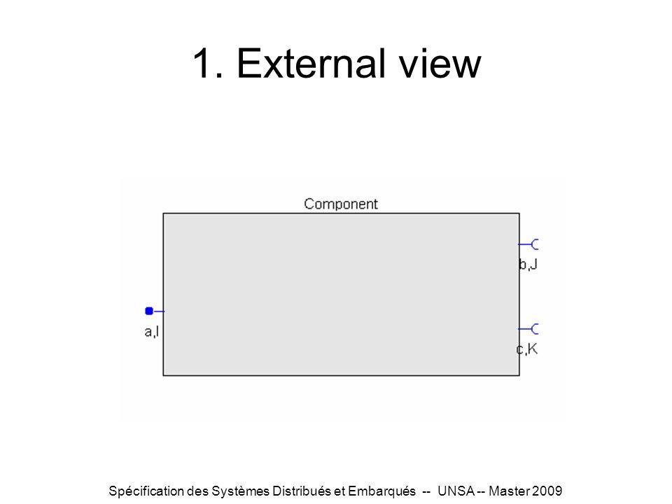 1. External view Spécification des Systèmes Distribués et Embarqués -- UNSA -- Master 2009