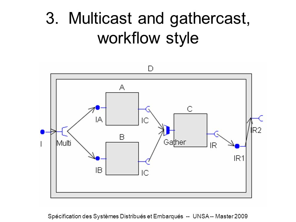 3. Multicast and gathercast, workflow style
