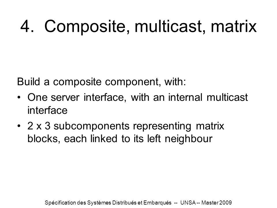 4. Composite, multicast, matrix