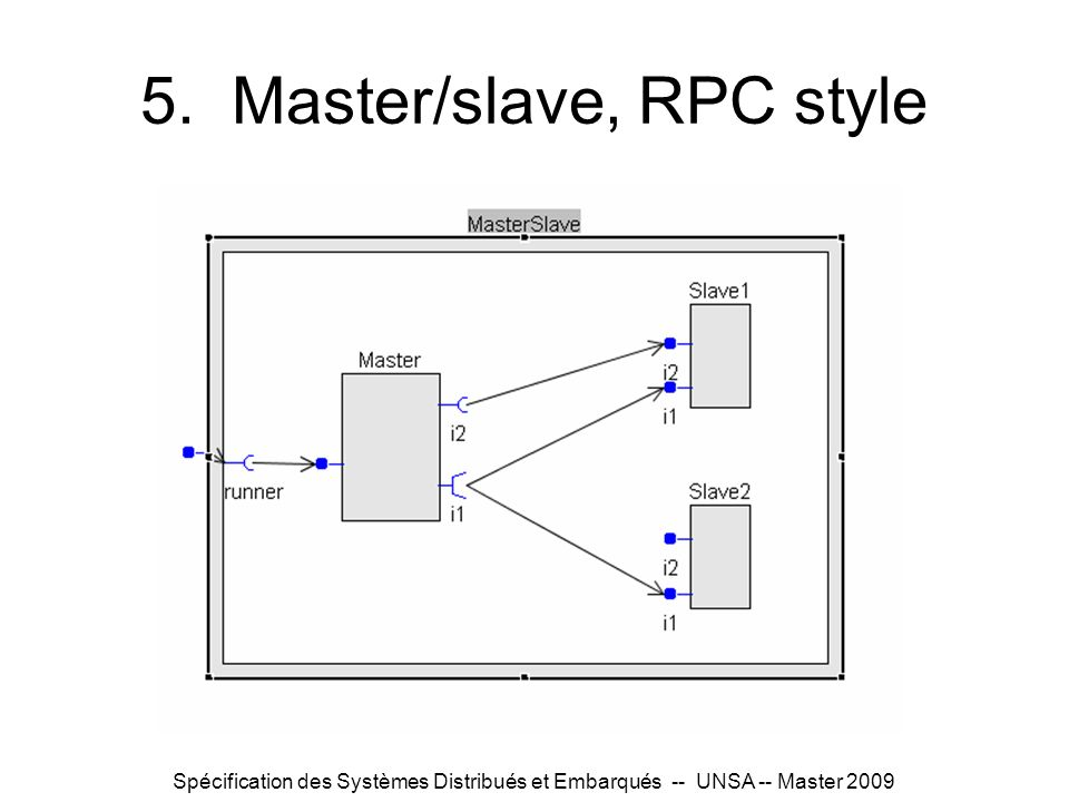 5. Master/slave, RPC style