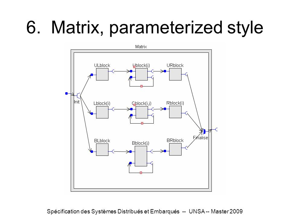 6. Matrix, parameterized style
