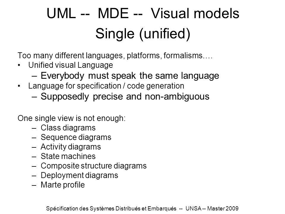 UML -- MDE -- Visual models Single (unified)